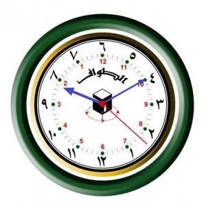 gerak dan waktu